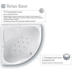 Гидромассажная система RAVAK Relax Base