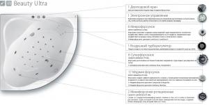 Гидромассажная система RAVAK Beauty Ultra
