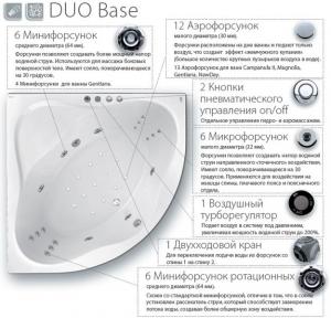 Гидромассажная система RAVAK Duo Base