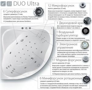 Гидромассажная система RAVAK Duo Ultra